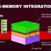 放大招儿!台积电公布0.1纳米:氢原子大小