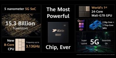 麒麟9000震撼发布!唯一5nm 5G SoC、150亿晶体管举世无双