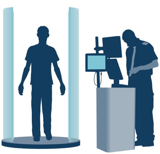毫米波人体扫描仪市场:过去、现在和未来