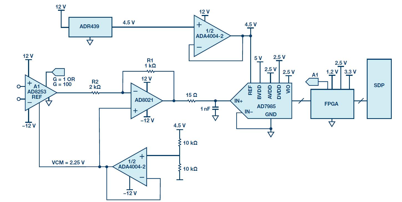 采用PGA的SAR转换器可实现125 dB的动态范围
