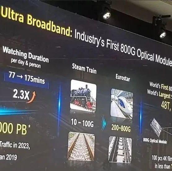 华为发布800G光芯片,任正非:美国还差得远