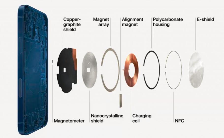 充电赛道人满为患!苹果iPhone 12弃快充而坚守无线充电有何图谋?